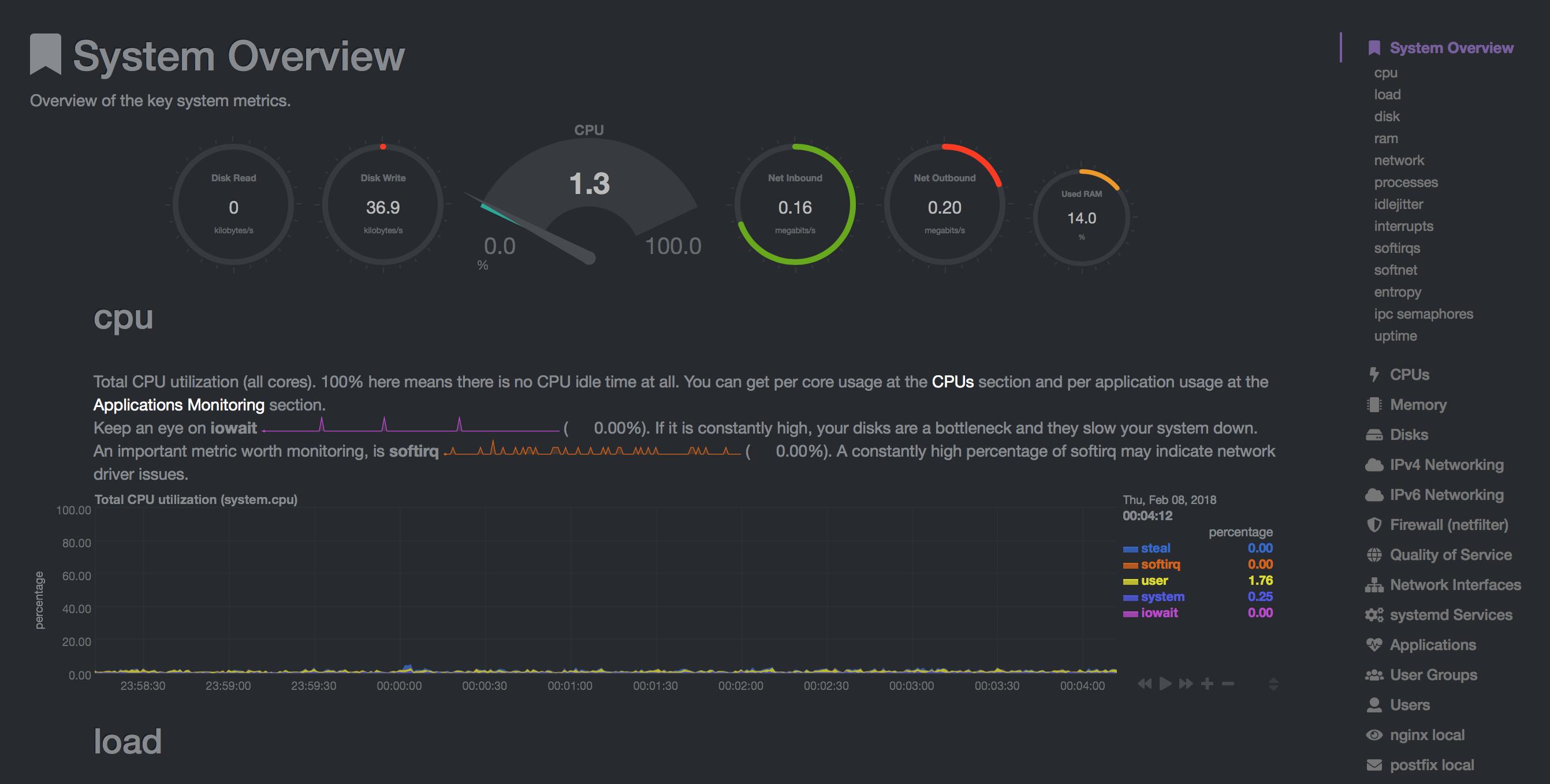 Integrate netdata monitor (on Linux server)